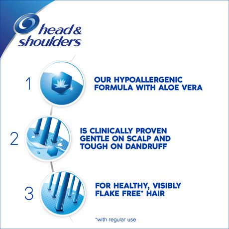 Head and Shoulders Purely Gentle Anti-Dandruff Shampoo - image 6 of 7