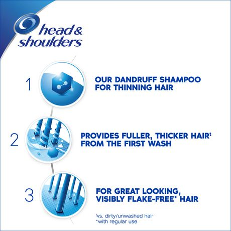 Head and Shoulders Full and Thick 2-in-1 Anti-Dandruff Shampoo + Conditioner - image 5 of 8