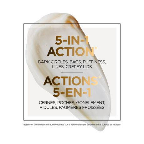 L'Oréal Paris Age Perfect Eye Renewal Eye Contour Cream with LHA & Pro-Cysteine, Anti-Aging - image 3 of 7
