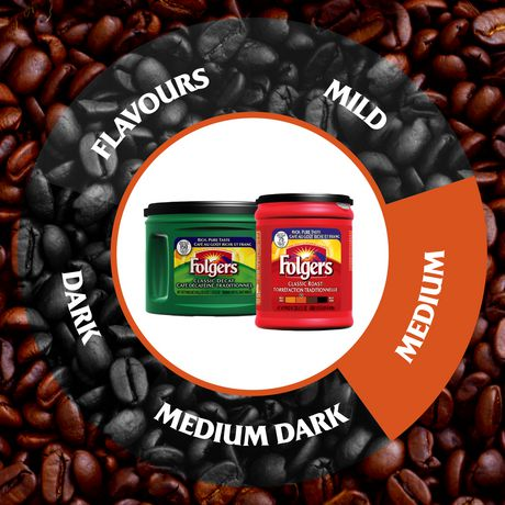 Folgers Classic Roast Ground Coffee 920g - image 4 of 9