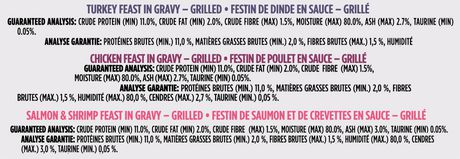 Fancy Feast Wet Cat Food, Grilled in Gravy Variety Pack - image 5 of 5