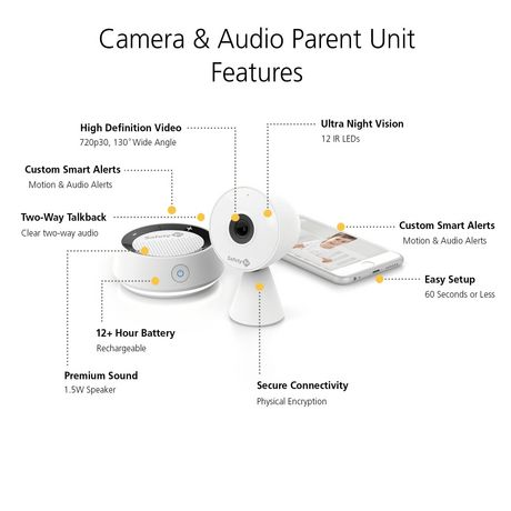 Safety 1st HD Wifi Baby Monitor with Audio Parent Unit - image 2 of 9