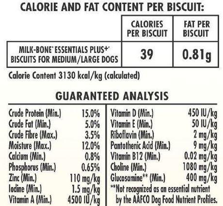 Milk-Bone Essentials Plus+ Medium/Large Dog Biscuits 624g - image 6 of 6