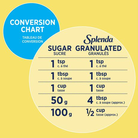 Splenda® No Calorie Sweetener Granulated - image 7 of 7