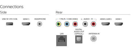 """Philips, Téléviseur UHD HDR SMART 4K 65"""", 65PFL5602/F7 - image 3 de 6"""