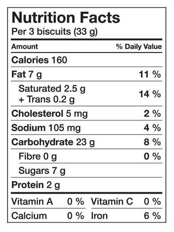 calories in a digestive