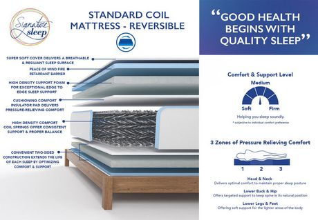 Signature Sleep Essential 6 Inch Reversible Coil Mattress, Double - image 6 of 9