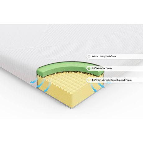 Spa Sensations 6 inch Memory Foam Mattress - image 3 of 9