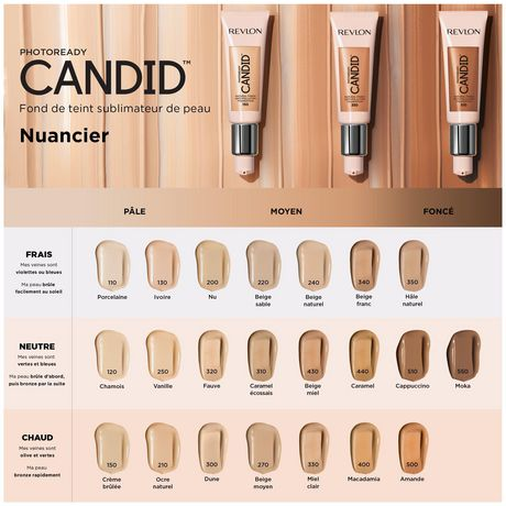 PhotoReady Candid Natural Finish Anti-Pollution Foundation by Revlon #14
