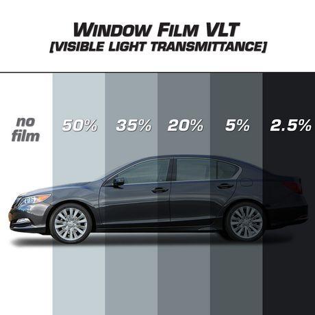 Tint legal double vlt walmart canada for 5 percent window tint