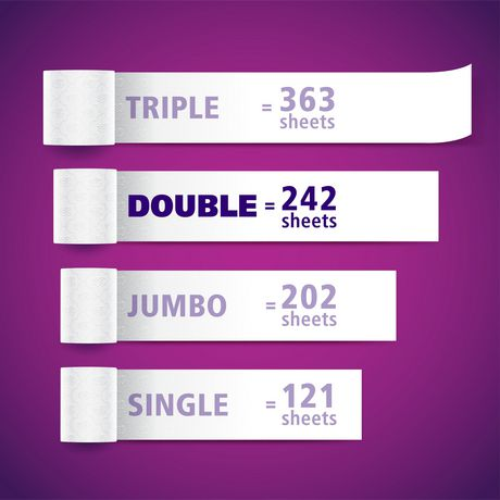 Purex Soft & Thick Toilet Paper, Hypoallergenic and Septic Safe, 24 Double Rolls = 48 Single Rolls - image 5 of 9