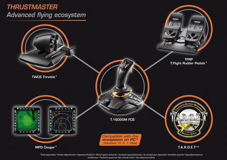 Thrustmaster T16000M Flight Control System