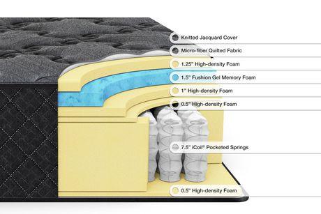 Zinus 12 Inch Hybrid Gel Memory Foam And Icoil Spring