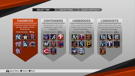 MLB® The Show™ 19 Standard Edition (PS4) - image 7 of 7