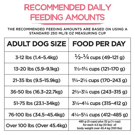 Beneful Originals Dry Dog Food, Salmon - image 8 of 8
