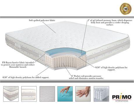 Primo International Verona 10 Gel Memory Foam Pocket Coil