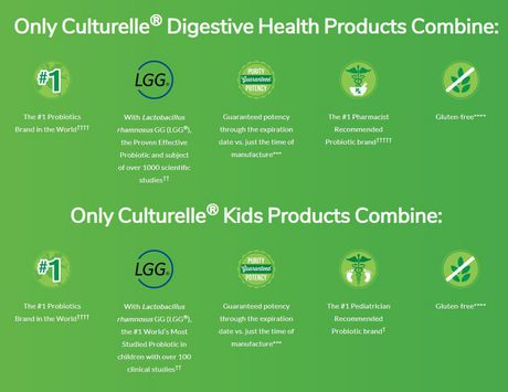 Culturelle Digestive Health Probiotic Lactobacillus Rhamnosus Gg (lgg) - image 3 of 7