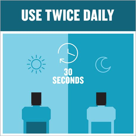 Listerine® Cool Mint™ Antiseptic Mouthwash - image 5 of 7