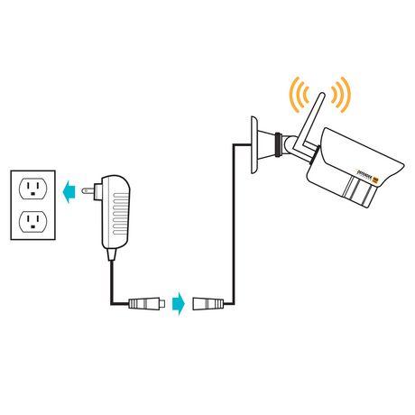 Defender Wireless Hd 1080p Indoor Outdoor Bullet Security