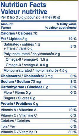 Becel® Original Margarine | Walmart Canada