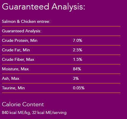 WHISKAS® Perfect PORTIONS® Cuts in Gravy Salmon Entrée Wet CAT Food - image 7 of 7
