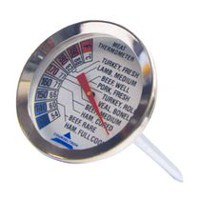 Counseltron Meat Thermometer