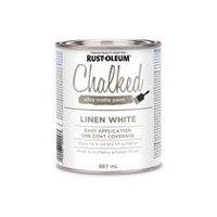Odorless Semi Gloss Paint Canada