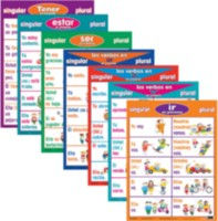 Spanish Basic Verb posters - I